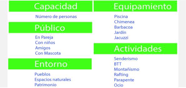 nichos Publico